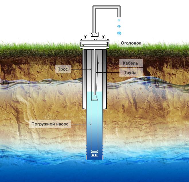 образец смета на бурение скважины на воду - фото 11